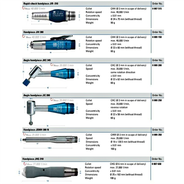 Micromotor Handpieces and Accessories