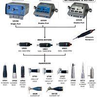 Micromotor System Urawa